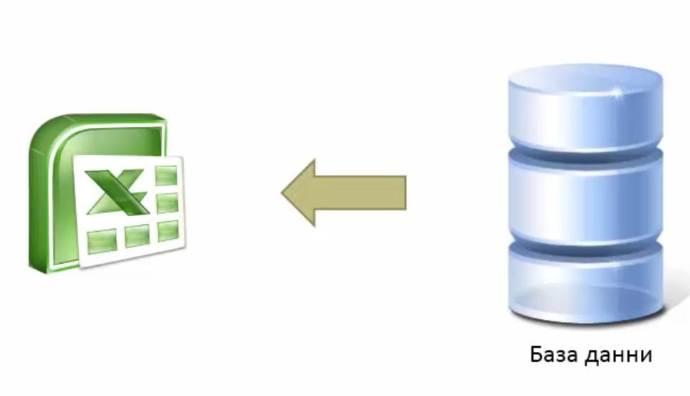 pivot от база данни
